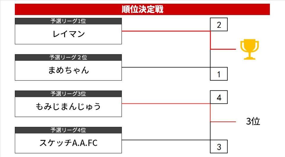 18.09.OVER35.トーナメント.jpg