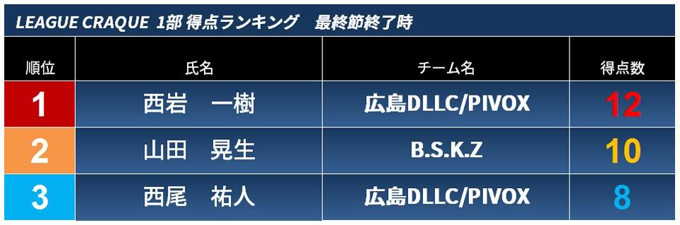 18.10.26.cra.ranking02.jpg