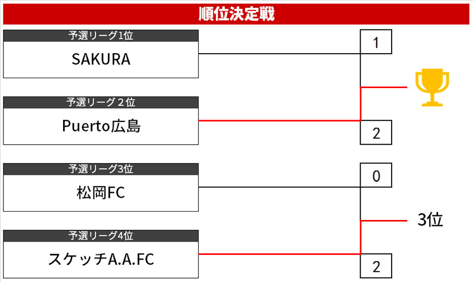 18.12.SBリーグ表02.jpg