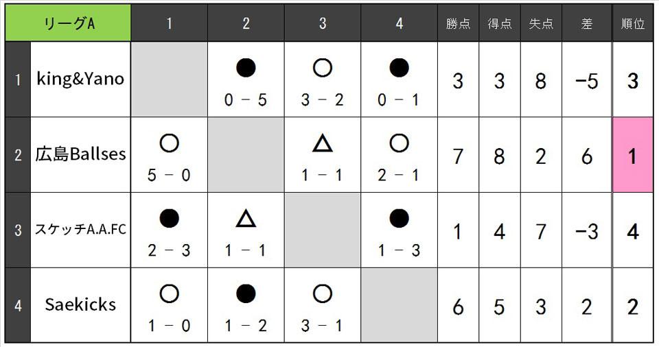 19.1.Bリーグ表1.jpg