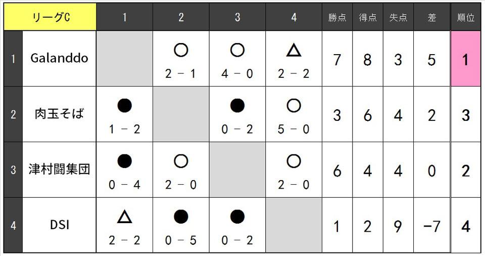 19.1.Bリーグ表3.jpg