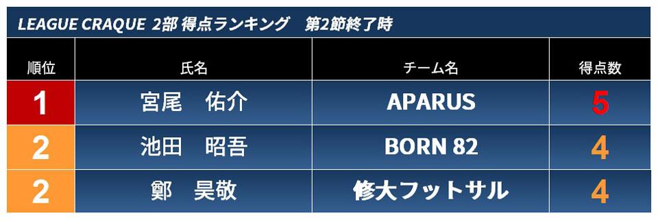 19.2.22.cra.ranking2.jpg