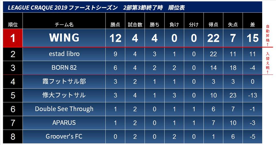 19.3.8.cra.ranking1.png