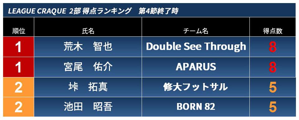 19.3.22.cra.ranking2.jpg