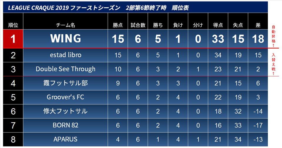 19.4.19.cra.ranking1.jpg