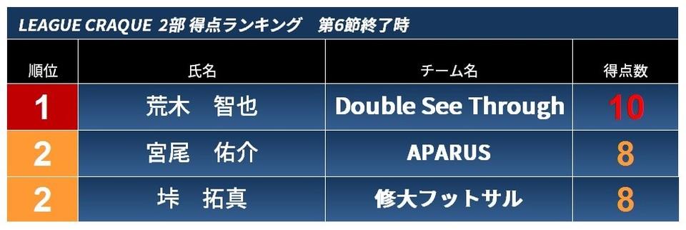 19.4.19.cra.ranking2.jpg