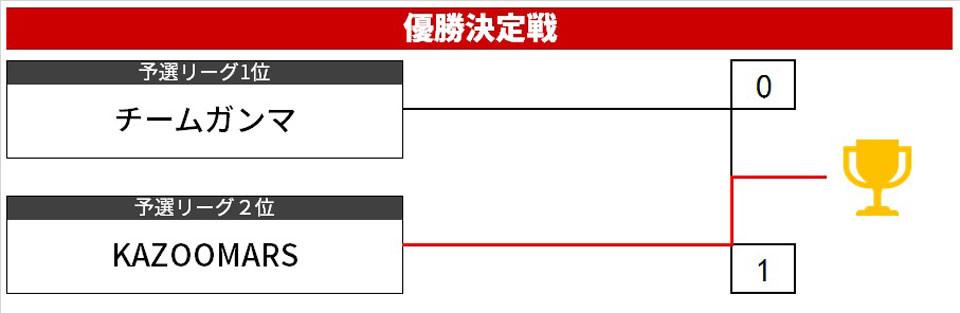 19.5.C.優勝決定戦.jpg