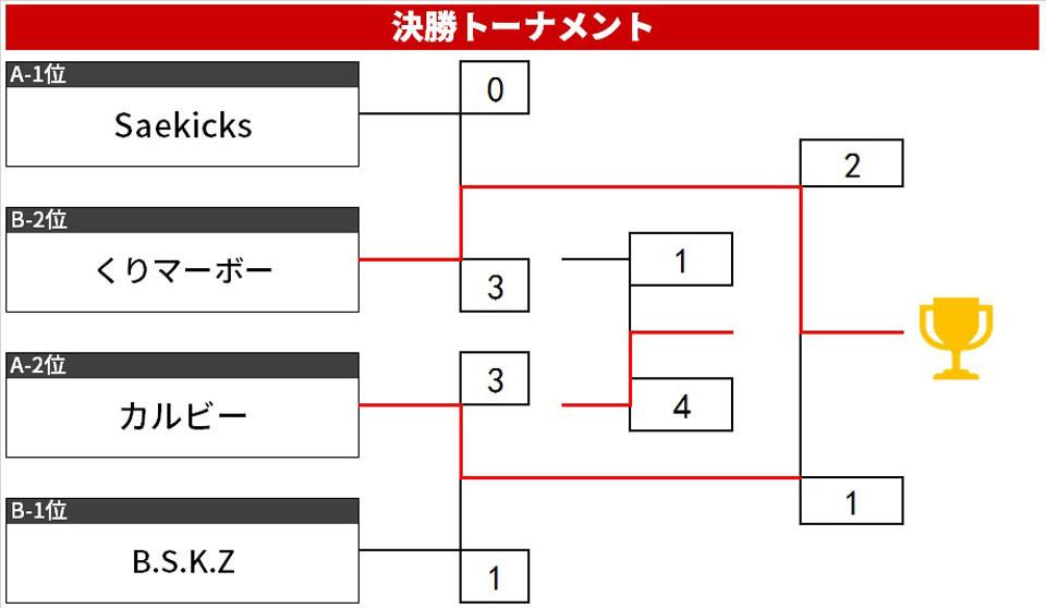 2019.6.2-決勝T.jpg