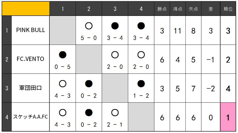 19.7.MIX-リーグ.jpg