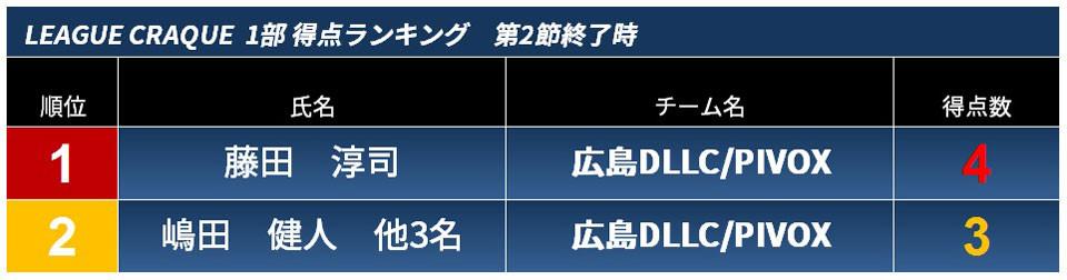 19.7.26.cra.ranking2.jpg