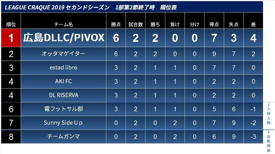 19.7.26.cra.ranking1.jpg