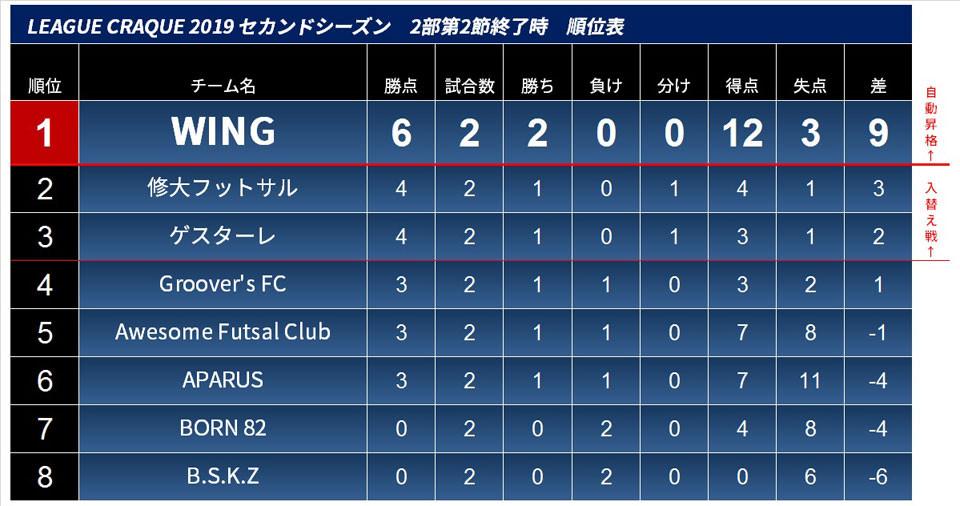 19.8.2.cra.ranking1.jpg