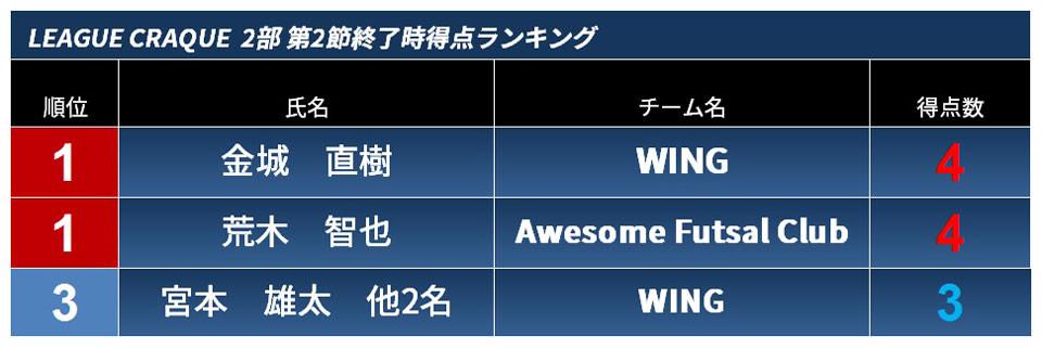 19.8.2.cra.ranking2.jpg