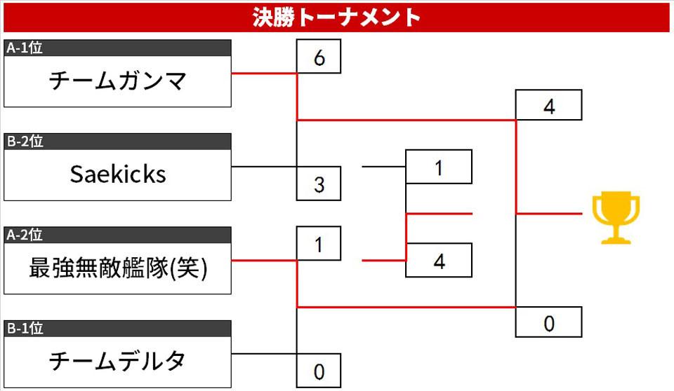 19.9.B.決勝トーナメント.jpg