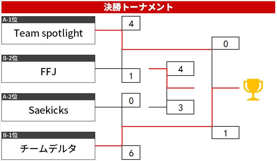 19.10.B.順位決定戦.jpg