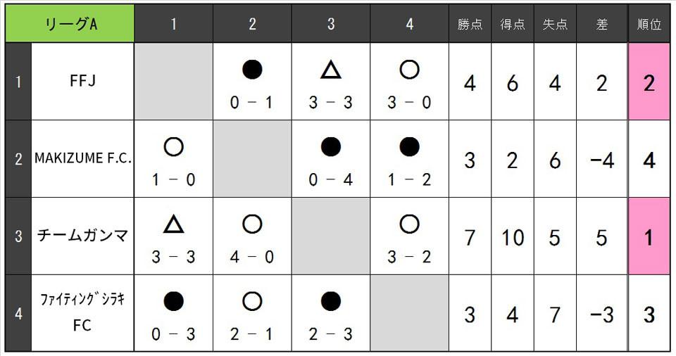 19.11.B.リーグA.jpg