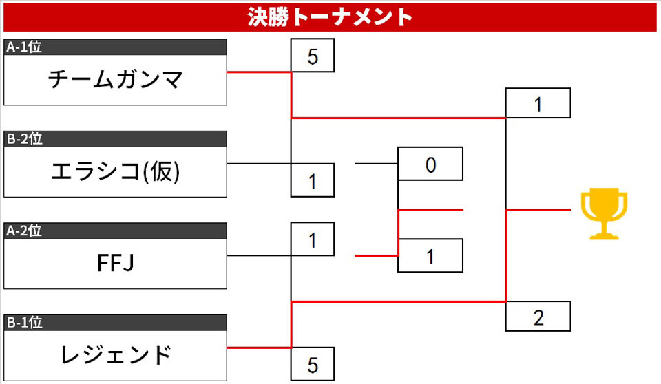 19.11.B.トーナメント.jpg