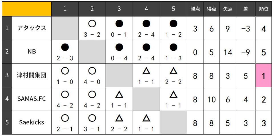 20.2.16.SB.L.jpg