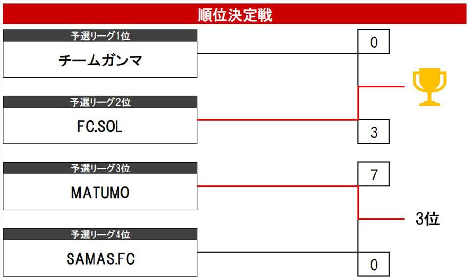 20.10.C-順位決定戦.jpg