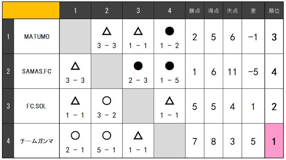 20.10.C-リーグ.jpg