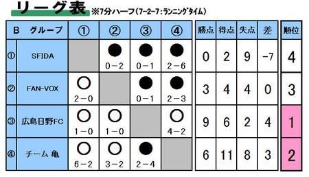 20081223SB-Y-A.jpg