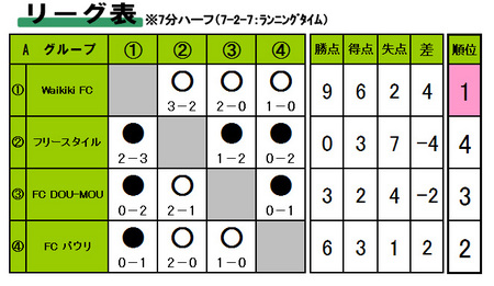 20090222E-Y-A.jpg