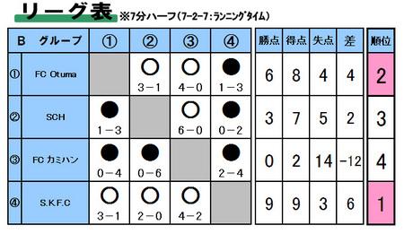 20090222E-Y-B.jpg