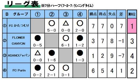 20090329SB-Y-B.jpg