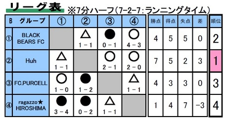 20140511-B-L-B.jpg