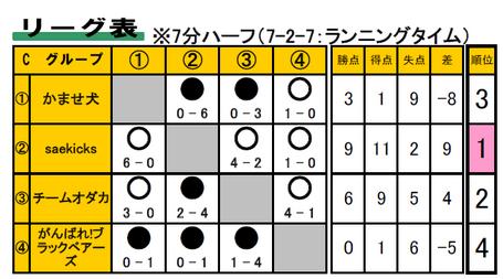 20140511-B-L-C.png