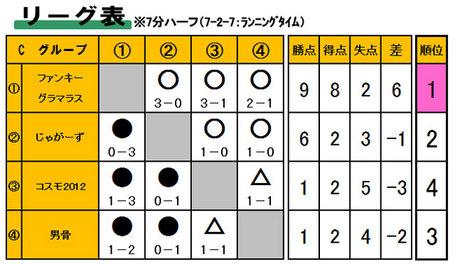 20140720-E-Y-C.jpg