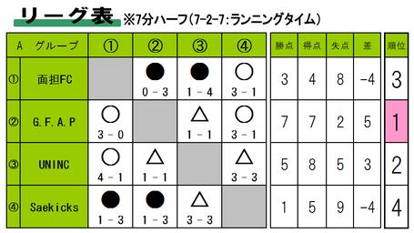 20140803-B-L-A.png