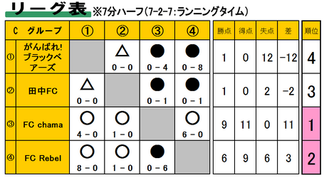 20140803-B-L-C.png