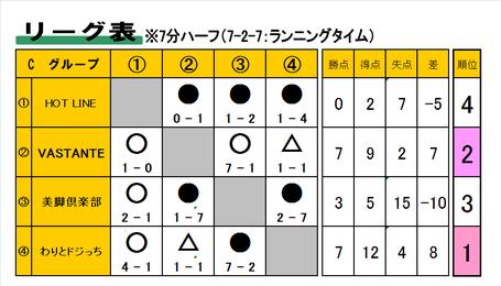 20150405B-L-C.png