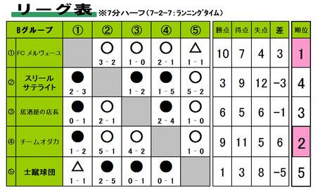 20150607B-b.jpg