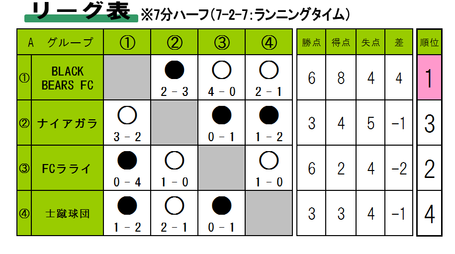 20151206A.png