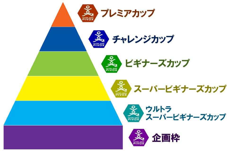 カテゴリーピラミッド.jpg
